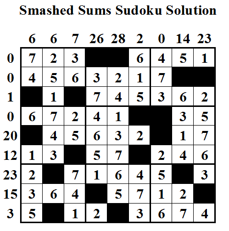 Smashed Sums Solution Sudoku (Daily Sudoku League #20)