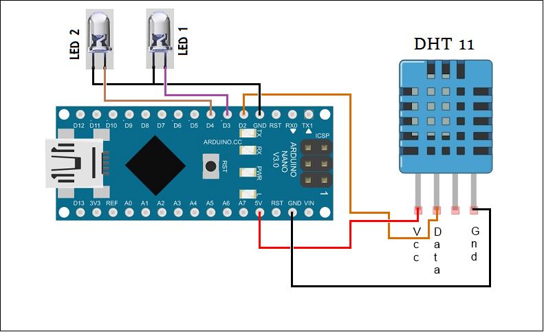 Library Reference Adafruit Color Sensors Adafruit