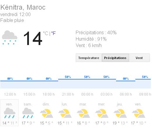أعرف أحوال الطقس في منطقتك مع Google