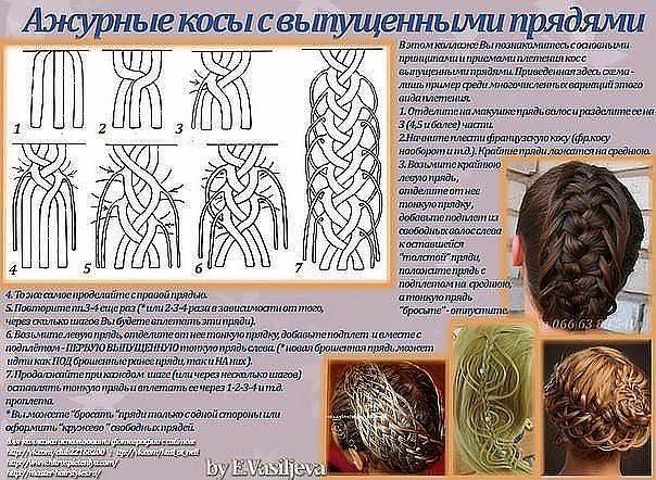 Тех схема плетения косичек
