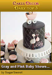 CakesDecor Daily Top 3 Cakes