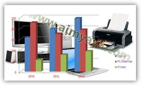Gambar: Contoh Chart/Grafik dengan latar belakang gambar komputer dan printer