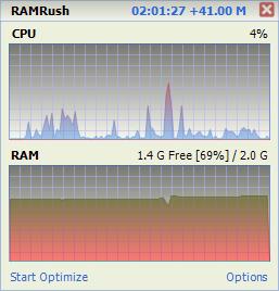 اجعل جهازك سريع كالبرق مع برنامج Ramrush