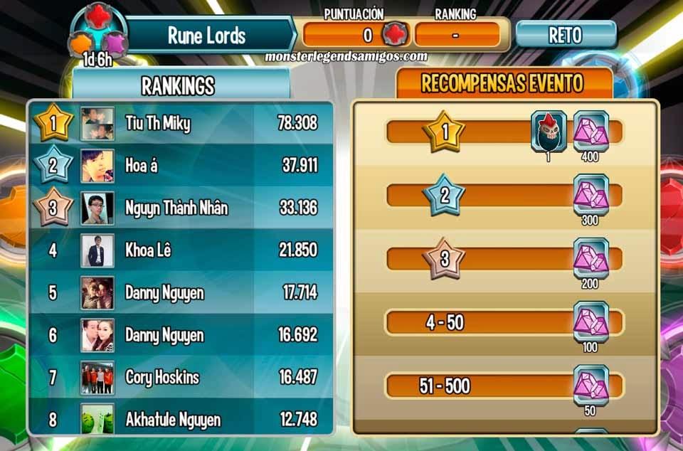 imagen del ranking mundial de señor de las runas de monster legends