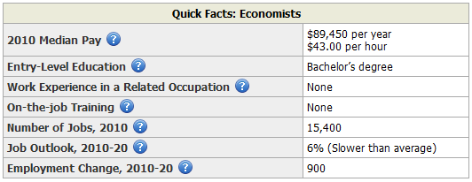 careers in accountancy salaries of different accounting