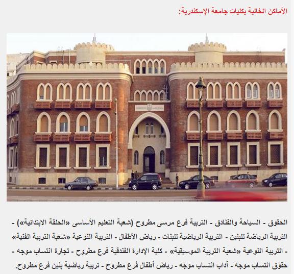 كليات المرحله الثانيه المتاحه و التى بها اماكن خاليه للقسم الأدبى 2014 لجميع الجامعات