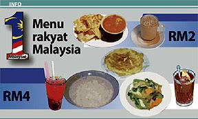 Menu Rakyat 1Malaysia Untuk Pengguna Lebuh Raya PLUS