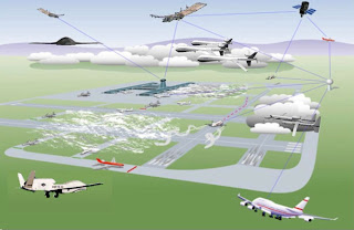 Unmanned Aircraft Systems Integration