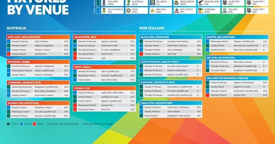 ICC Cricket World Cup 2015 Schedule, Fixtures & Results ~ Indian ...