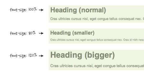 how to make an font responsive css