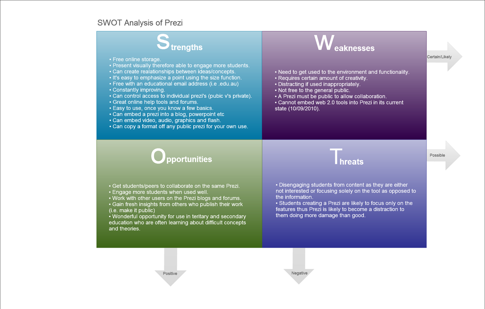 mang inasal swot analysis Free essays on swot analysis of mang inasal for students use our papers to help you with yours 1 - 30.