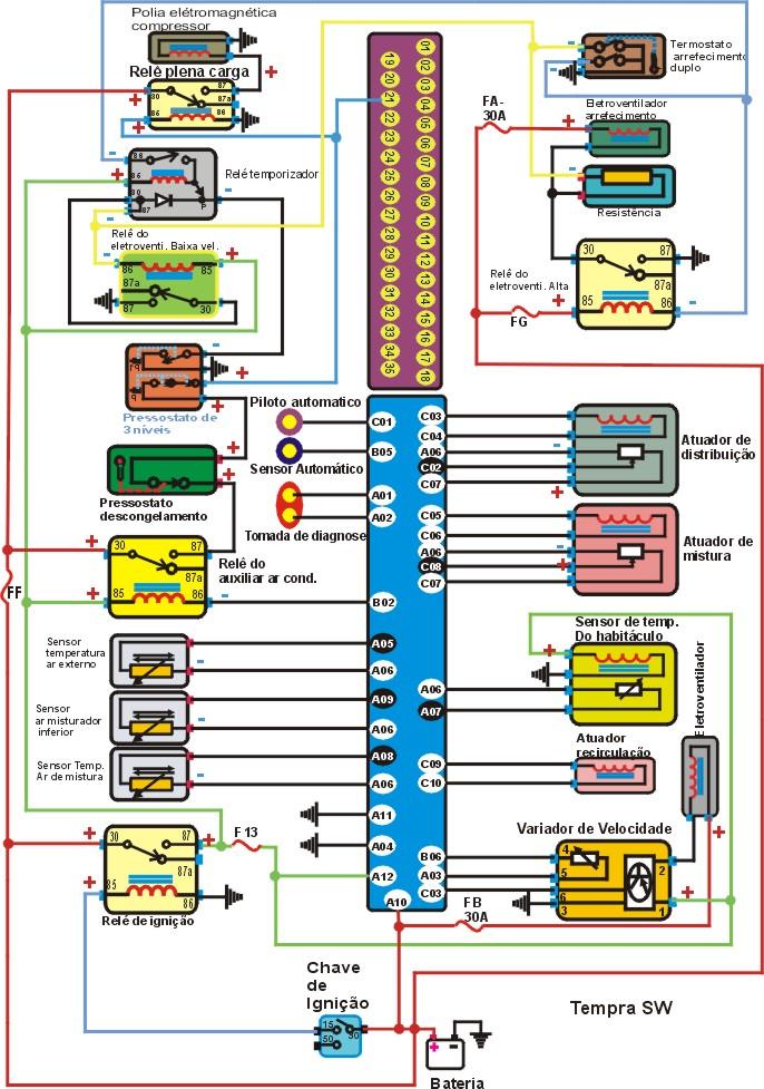 mpi standard 3.1 pdf
