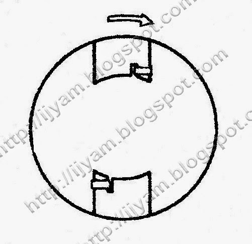 Position of the poles and shading coils before the stator is reversed