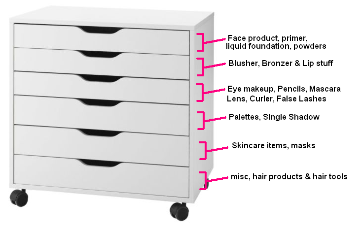 Ikea Drehstuhl Markus Preis ~ FAB FINDS & TIPS  Makeup Organization & Storage Ideas!  Sabrina