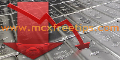 Mcx Silver Tips