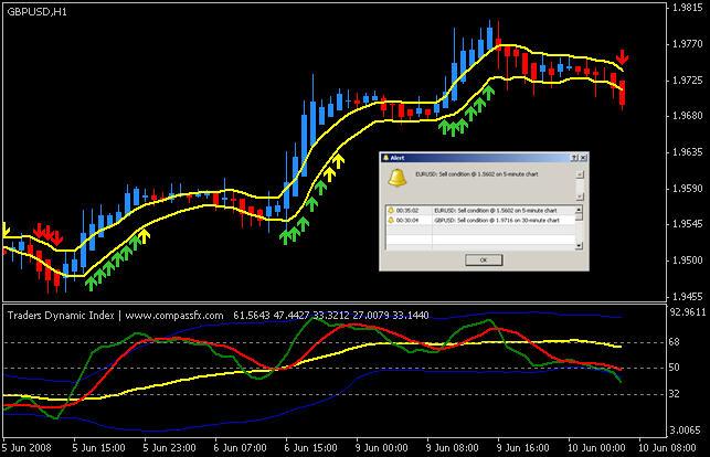 TSEBBDB  Stock Price News amp Analysis for Bombardier