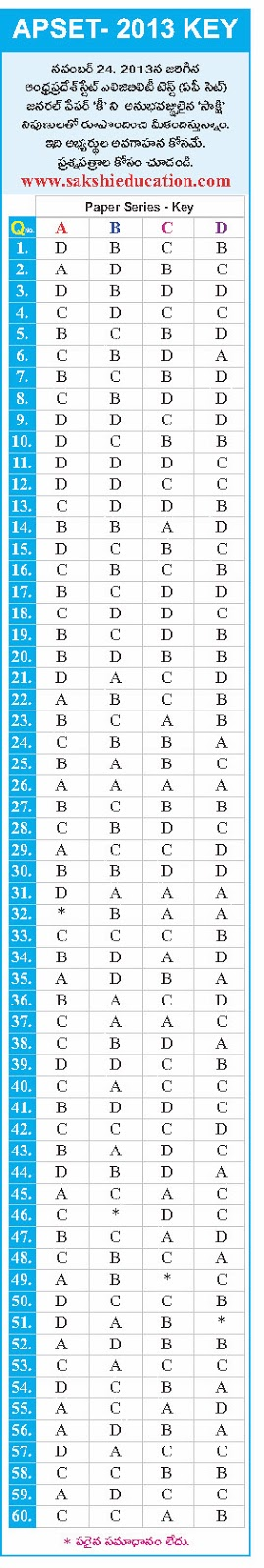 APSET 2013 Answer Key