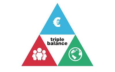 triple cuenta de resultados sustantable