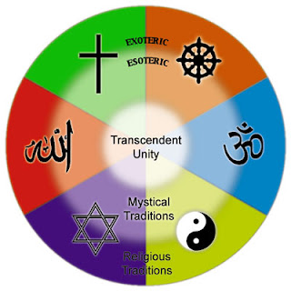 Perkembangan Agama Hindu dan Buddha di Dunia