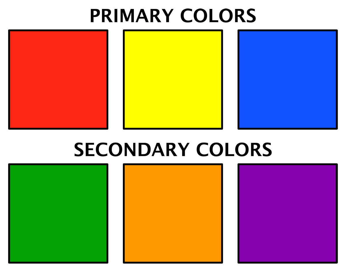 The Color Wheel Primary Secondary