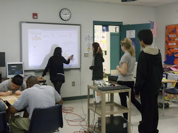 Smart Board Coordinate Plotting