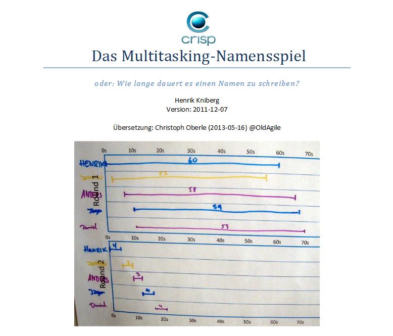 Agile kurpfalz das multitasking namensspiel for Namensspiele