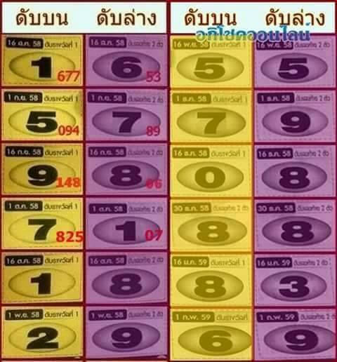 ... AND DOWN , Thai lotto Cut Digit , Thai lotto Down , Thai Lotto VIP 3Up