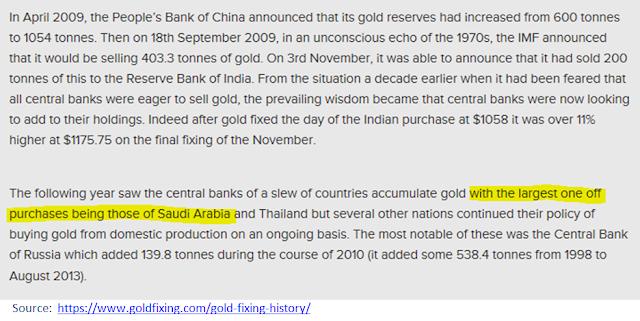 http://4.bp.blogspot.com/-kNlINTsob7o/U2CpTqsGi2I/AAAAAAAAF3k/NJbaPUPxn6I/s1600/gold_fixing_history.png