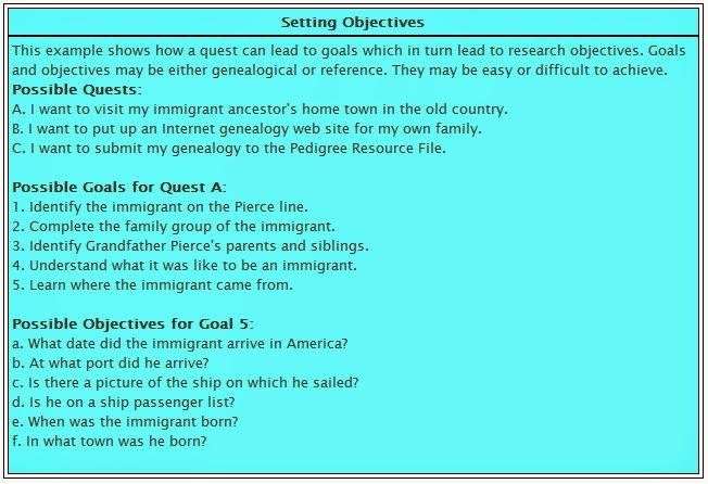 Genealogy Research Goals chart