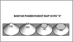 contoh statistik diagram lambang