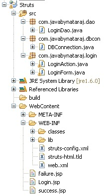 Project Strcture_Struts-JDBC