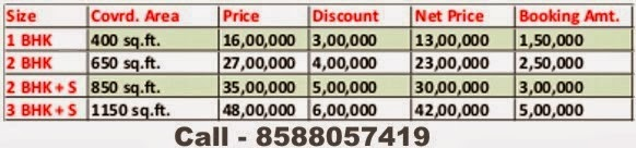 Homestead Sohna Township Pricelist
