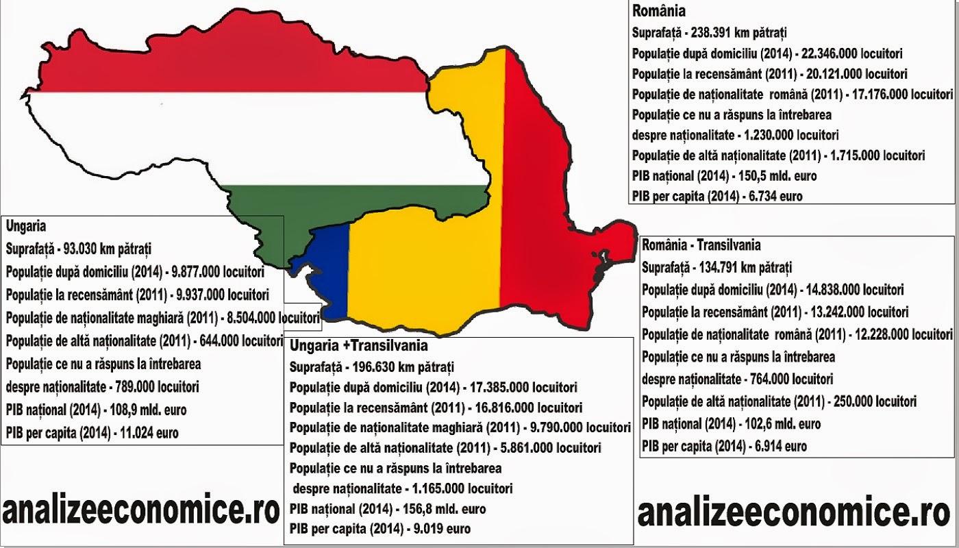 Cum ar arăta economia Romaniei dacă ar pierde Transilvania
