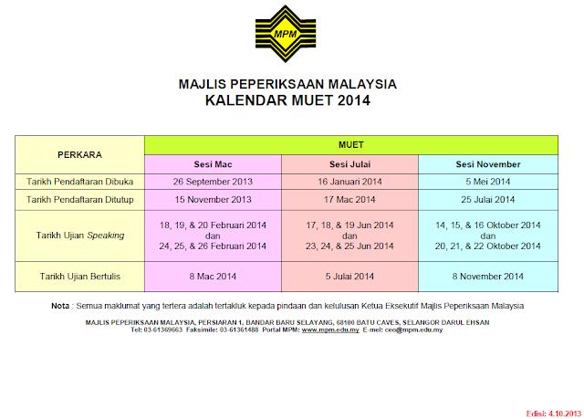 Kalendar Peperiksaan MUET 2014