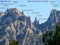 La figura de la Talaia té Sant Jeroni a la dreta, i, a l'esquerra, els Ecos separats pel Coll de Migdia