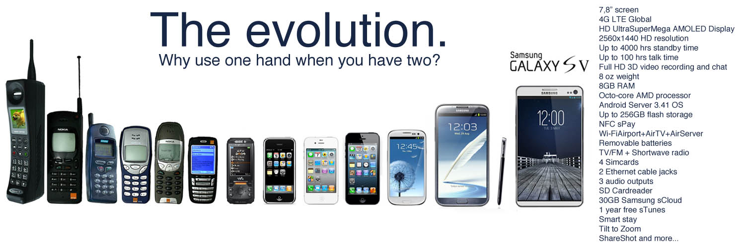 The Evolution Of The Cell Phone—How Far It's Come!