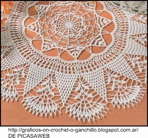 CROCHET - GANCHILLO - PATRONES - GRAFICOS: CARPETAS O TAPETES ...