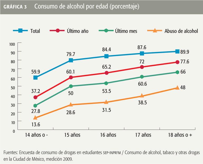 Los sitios sobre el tratamiento del alcoholismo