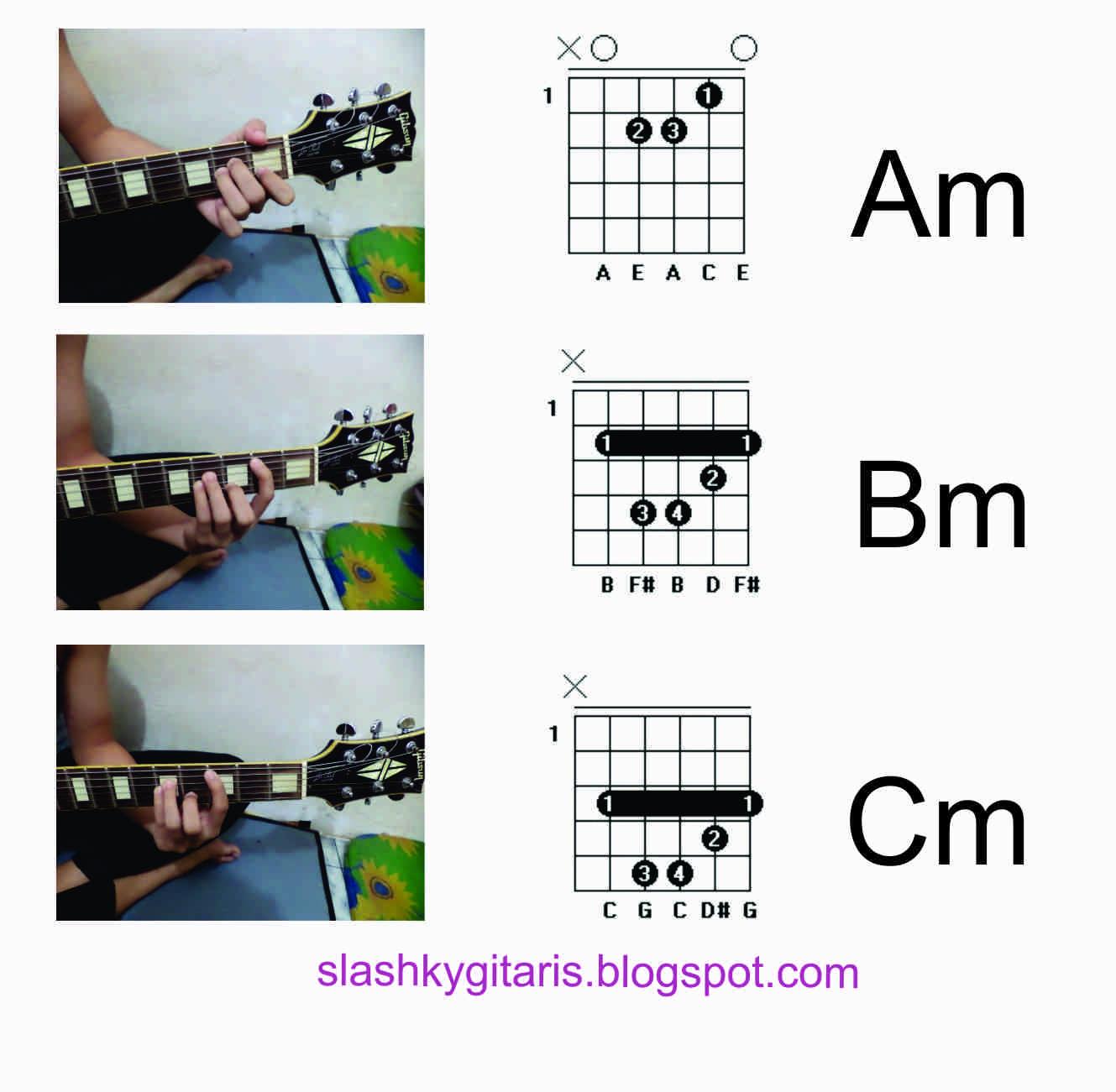 Cord Gitar Dasar: Kurnia: Cara Belajar Gitar + Gambar Chord Untuk Pemula