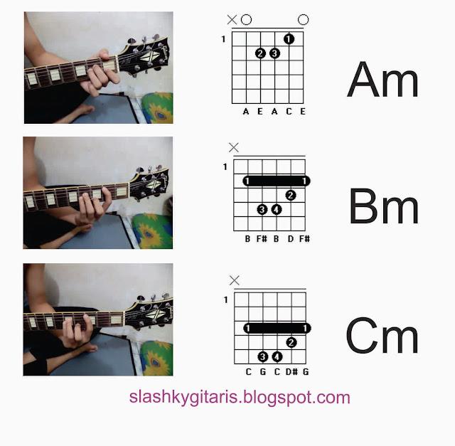 chord gitar, gambar chord, gitar pemula, teknik gitar