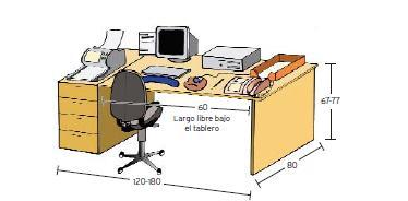 Seguridad y salud laboral venezuela y el mundo for Dimensiones mesa escritorio