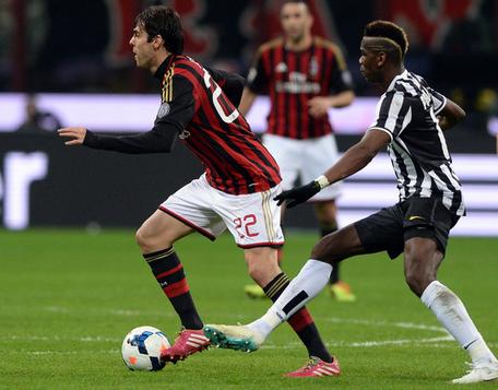 Prediksi jelang Juventus vs AC Milan Minggu 22 Nov 2015 MD13!