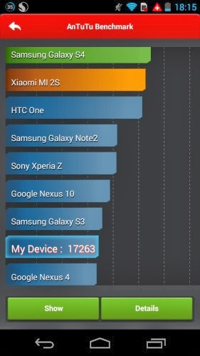 Il nuovo smartphone di fascia media di Motorola e Google raggiunge valori piuttosto interessanti nel test sintetico prestazionale AnTuTu