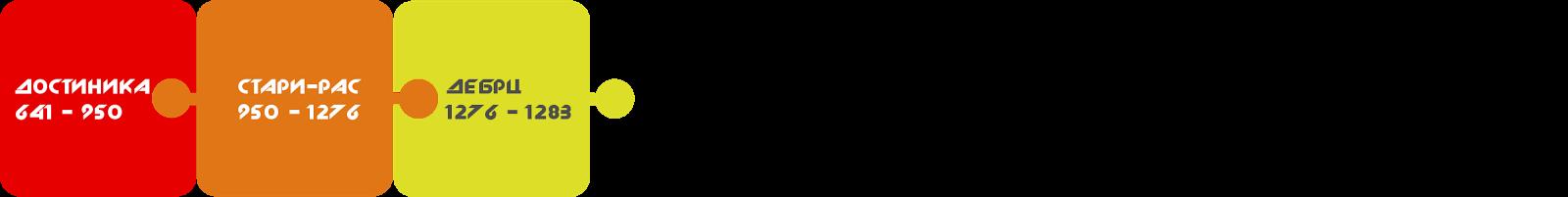 столица Дебрц