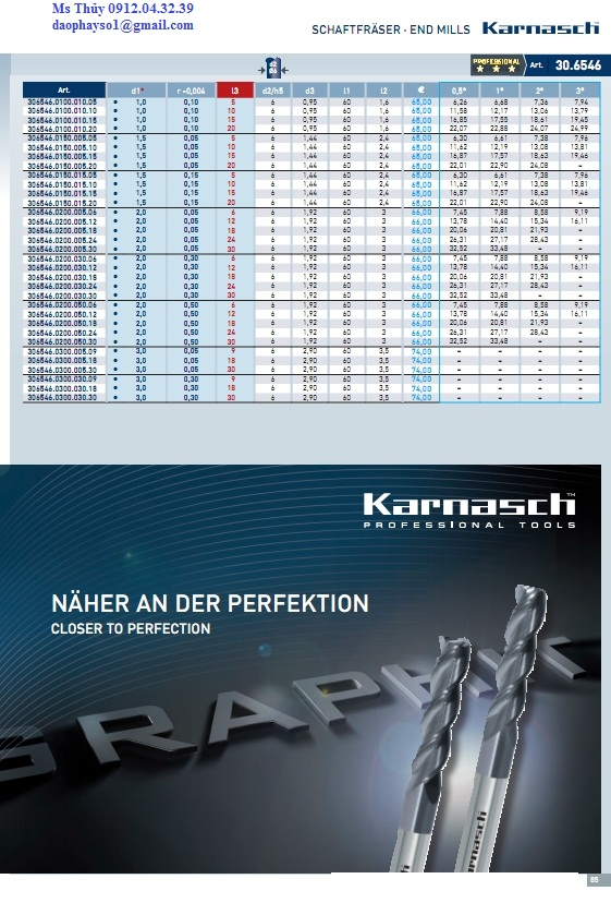 Dao phay cầu hợp kim Karnasch - Đức
