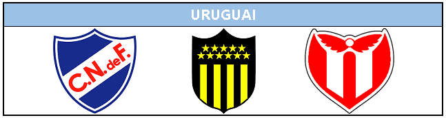 Classificados pra Libertadores do Uruguai
