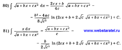 Таблица интегралов. Формулы интегралов. Математика для блондинок.