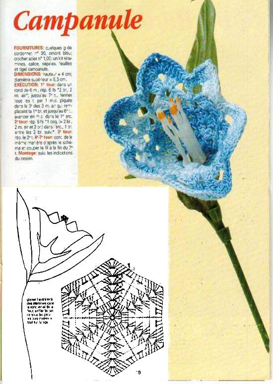 Как собрать вязанные цветы