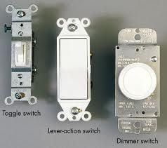 Types Of Light Switches - Nilza.net:Types Of Electrical Switches For Lights Nilza,Lighting