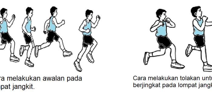 Teknik Lompat Jauh Beserta Gambarnya